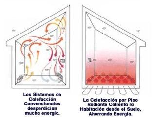 calefaccion-por-piso-radiante